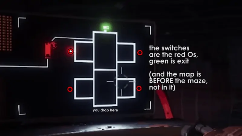 The location of Switches