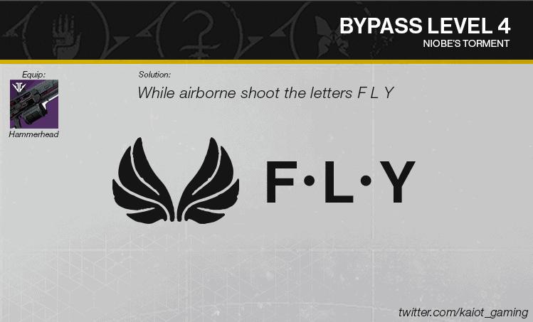 Bypass Level 4