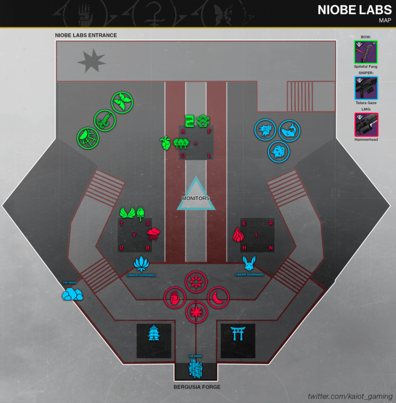 Niobe Labs Map