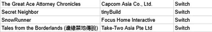 Nintendo-Leak-Taiwan-Ratings-Board-Info